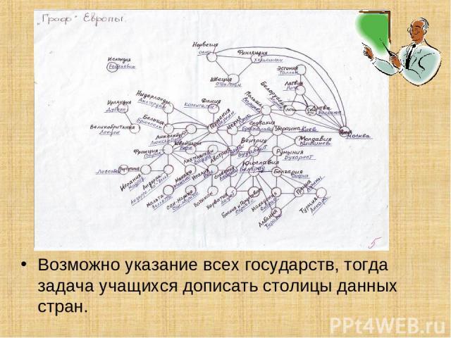 Возможно указание всех государств, тогда задача учащихся дописать столицы данных стран.