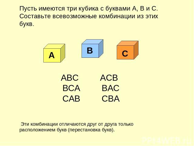 Пусть имеются три кубика с буквами А, В и С. Составьте всевозможные комбинации из этих букв. ABC АСВ ВСА ВАС CAB CBA Эти комбинации отличаются друг от друга только расположением букв (перестановка букв). А В С