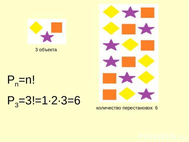 3 объекта количество перестановок 6 Рn=n! Р3=3!=1∙2∙3=6