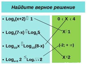 Найдите верное решение Log3(x+2) 1 Log2(7-x) Log25 Log1/2x Log1/2(8-x) Logx+3 2
