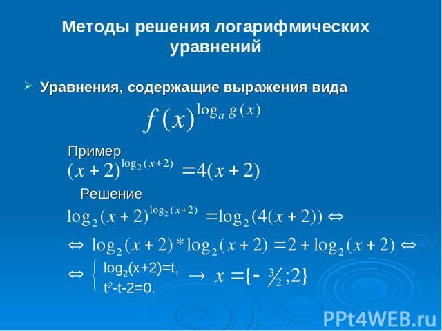 Методы решения логарифмических уравнений Уравнения, содержащие выражения вида Пример Решение log2(x+2)=t, t2-t-2=0.