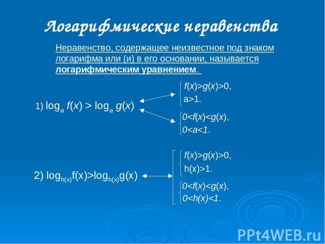 1) loga f(x) > loga g(x) Неравенство, содержащее неизвестное под знаком логарифма или (и) в его основании, называется логарифмическим уравнением. Логарифмические неравенства f(x)>g(x)>0, a>1. 01. 0