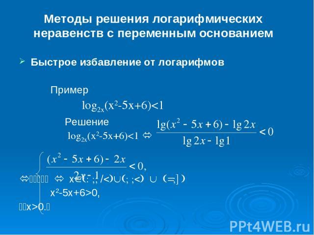 Методы решения логарифмических неравенств с переменным основанием Быстрое избавление от логарифмов Пример log2x(x2-5x+6)0.