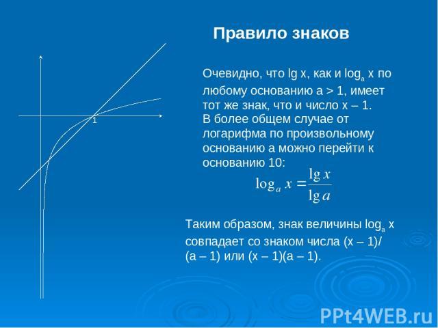Правило знаков Очевидно, что lgx, как и logax по любому основанию a>1, имеет тот же знак, что и число x–1. В более общем случае от логарифма по произвольному основанию a можно перейти к основанию 10: Таким образом, знак величины logax совпада…