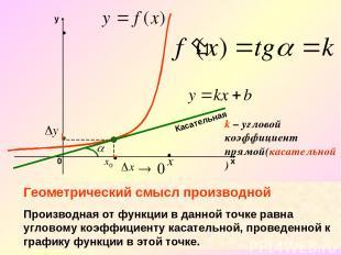 k – угловой коэффициент прямой(касательной) Касательная Геометрический смысл про