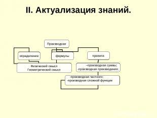 II. Актуализация знаний.