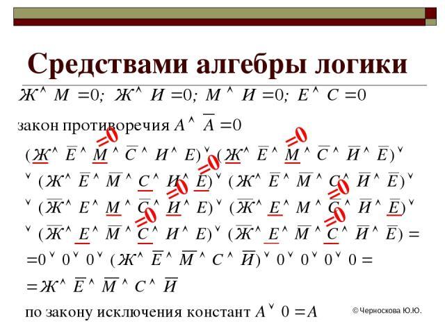 © Черноскова Ю.Ю. Средствами алгебры логики =0 =0 =0 =0 =0 =0 =0 © Черноскова Ю.Ю.