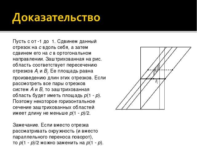 Пустьс от -1 до 1. Сдвинем данный отрезок наcвдоль себя, а затем сдвинем его наcв ортогональном направлении. Заштрихованная на рис. область соответствует пересечению отрезковAiиBj. Ее площадь равна произведению длин этих отрезков. Если рассм…
