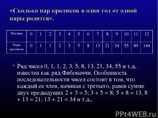 Ряд чисел 0, 1, 1, 2, 3, 5, 8, 13, 21, 34, 55 и т.д. известен как ряд Фибоначчи.