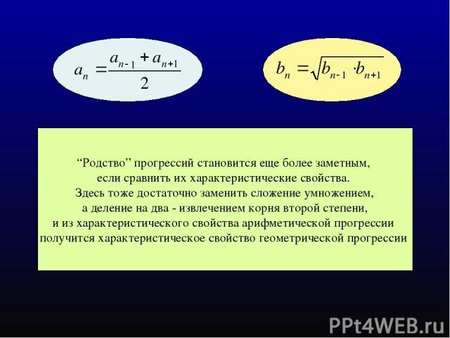 """""""Родство"""" прогрессий становится еще более заметным, если сравнить их характеристические свойства. Здесь тоже достаточно заменить сложение умножением, а деление на два - извлечением корня второй степени, и из характеристического свойства арифметическ…"""