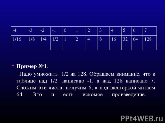 Пример №1. Надо умножить 1/2на 128. Обращаем внимание, что в таблице над 1/2 написано -1, а над 128 написано 7. Сложим эти числа, получим 6, а под шестеркой читаем 64. Это и есть искомое произведение. -4 -3 -2 -1 0 1 2 3 4 5 6 7 1/16 1/8 1/4 1/2 1…