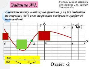 Укажите точку минимума функции y = f (x), заданной на отрезке [-6;4], если на ри