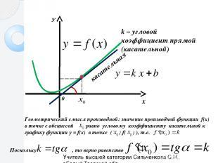Х У 0 касательная α k – угловой коэффициент прямой (касательной) Геометрический