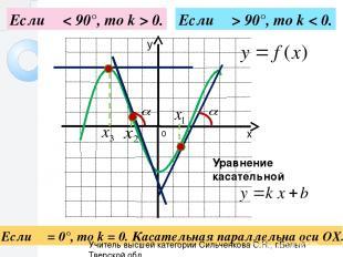 Если α < 90°, то k > 0. Если α > 90°, то k < 0. Если α = 0°, то k = 0. Касательн