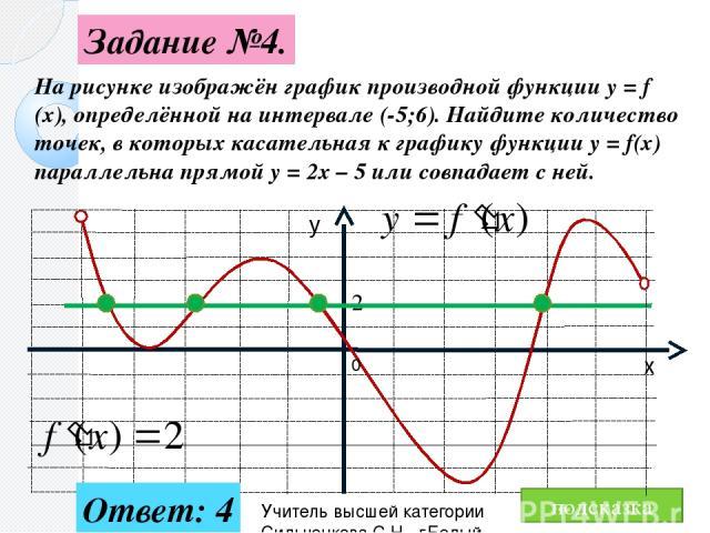 Задание №4. На рисунке изображён график производной функции y = f (x), определённой на интервале (-5;6). Найдите количество точек, в которых касательная к графику функции y = f(x) параллельна прямой у = 2х – 5 или совпадает с ней. подсказка 2 Ответ:…