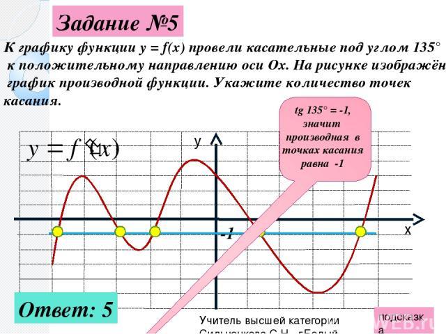 Задание №5 К графику функции y = f(x) провели касательные под углом 135° к положительному направлению оси Ох. На рисунке изображён график производной функции. Укажите количество точек касания. -1 Ответ: 5 tg 135° = -1, значит производная в точках ка…