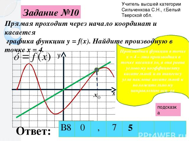 Производная функции в точке х = 4 – это производная в точке касания хо, а она равна угловому коэффициенту касательной или тангенсу угла наклона касательной к положительному направлению оси ох Задание №10 Прямая проходит через начало координат и каса…