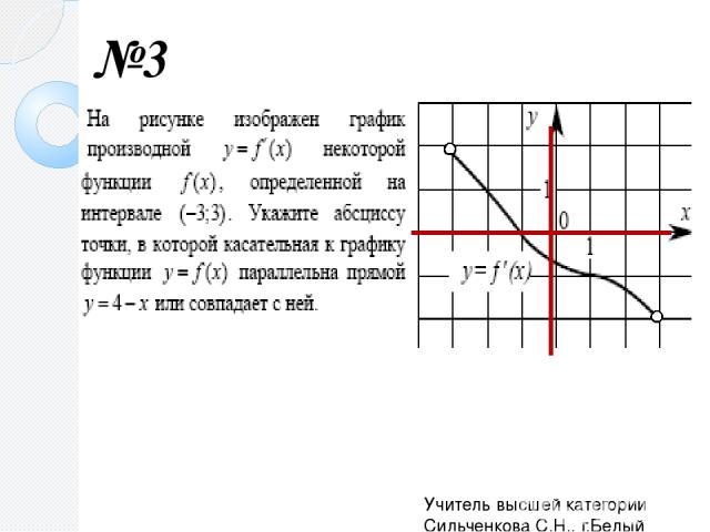 №3 Учитель высшей категории Сильченкова С.Н., г.Белый Тверской обл.