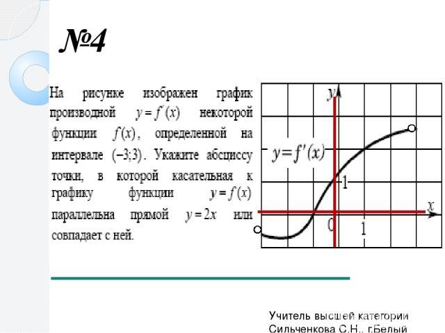 №4 Учитель высшей категории Сильченкова С.Н., г.Белый Тверской обл.