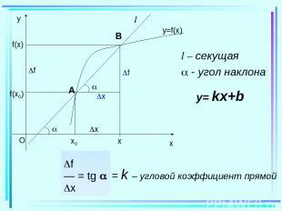 f(x0) f(x) x f l l – секущая - угол наклона f — = tg x = k – угловой коэффициент