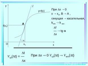 При x 0 x x0, B A , секущая касательная, kсек k кас f — tg x t Vср( t) = — x При