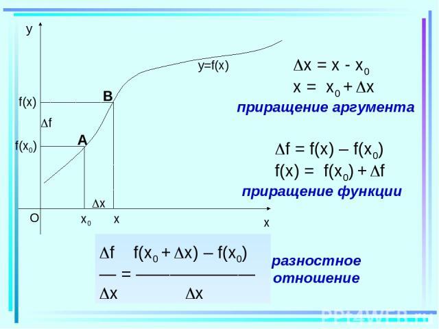 x0 x f(x0) x f(x) f y=f(x) x = x - x0 x = x0 + x приращение аргумента f = f(x) – f(x0) f(x) = f(x0) + f приращение функции f f(x0 + x) – f(x0) — = ——————— x x разностное отношение А В