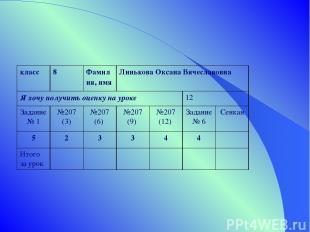 класс 8 Фамилия, имя Линькова Оксана Вячеславовна Я хочу получить оценку на урок