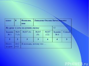 класс 8 Фамилия, имя Линькова Оксана Вячеславовна На уроке я хочу получить оценк