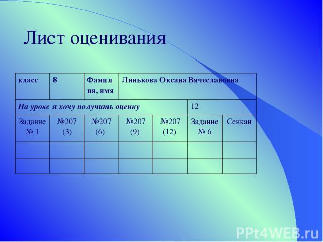 Лист оценивания класс 8 Фамилия, имя Линькова Оксана Вячеславовна На уроке я хочу получить оценку 12 Задание № 1 №207 (3) №207 (6) №207 (9) №207 (12) Задание № 6 Сенкан