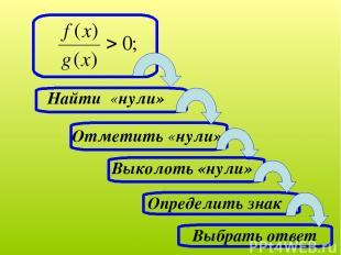 Выбрать ответ Определить знак Найти «нули» Отметить «нули» Выколоть «нули»