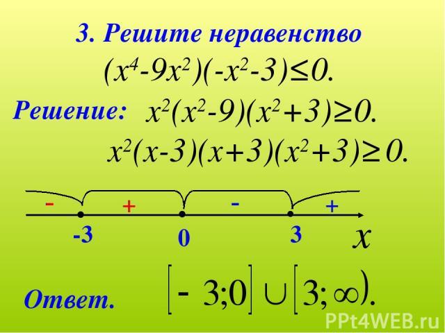 3. Решите неравенство (х4-9х2)(-х2-3)≤0. Решение: х2(х2-9)(х2+3)≥0. х2(х-3)(х+3)(х2+3)≥ 0. Ответ. - +