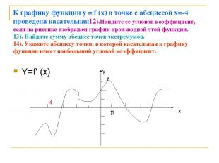 К графику функции у = f (х) в точке с абсциссой х=-4 проведена касательная12).На