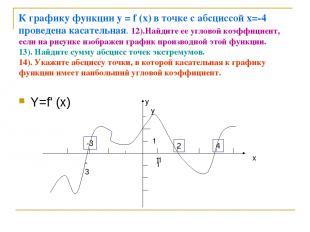 К графику функции у = f (х) в точке с абсциссой х=-4 проведена касательная. 12).