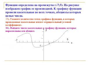 Функция определена на промежутке (-7;5). На рисунке изображен график ее производ