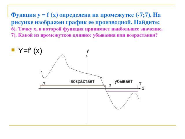 Функция у = f (x) определена на промежутке (-7;7). На рисунке изображен график ее производной. Найдите: 6). Точку х, в которой функция принимает наибольшее значение. 7). Какой из промежутков длиннее убывания или возрастания? Y=f' (x) х у -7 7 2 возр…