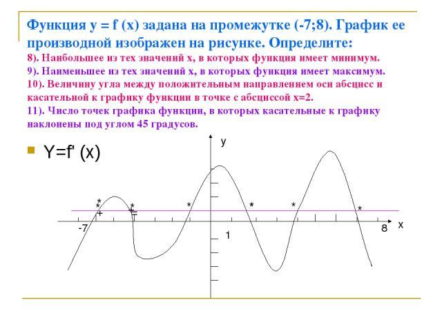 Функция у = f (x) задана на промежутке (-7;8). График ее производной изображен на рисунке. Определите: 8). Наибольшее из тех значений х, в которых функция имеет минимум. 9). Наименьшее из тех значений х, в которых функция имеет максимум. 10). Величи…