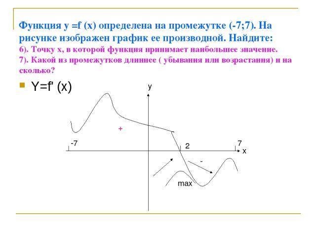 Функция у =f (x) определена на промежутке (-7;7). На рисунке изображен график ее производной. Найдите: 6). Точку х, в которой функция принимает наибольшее значение. 7). Какой из промежутков длиннее ( убывания или возрастания) и на сколько? Y=f' (x) …