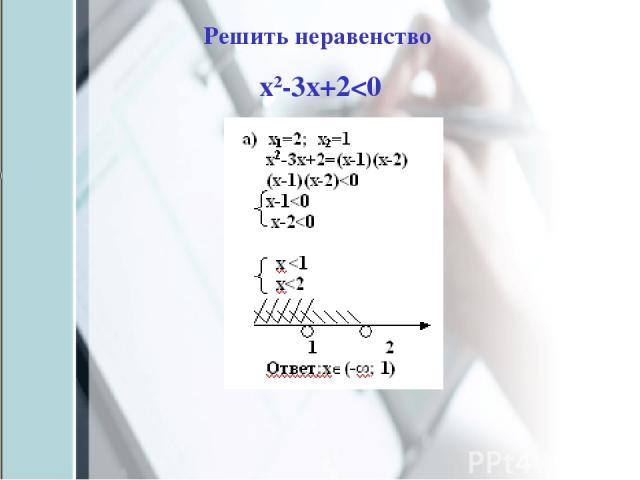 Решить неравенство х2-3х+2