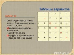 ЗАДАЧА 14 Сколько двузначных чисел, кратных 3, можно получить из цифр 1,3,5,7,9?