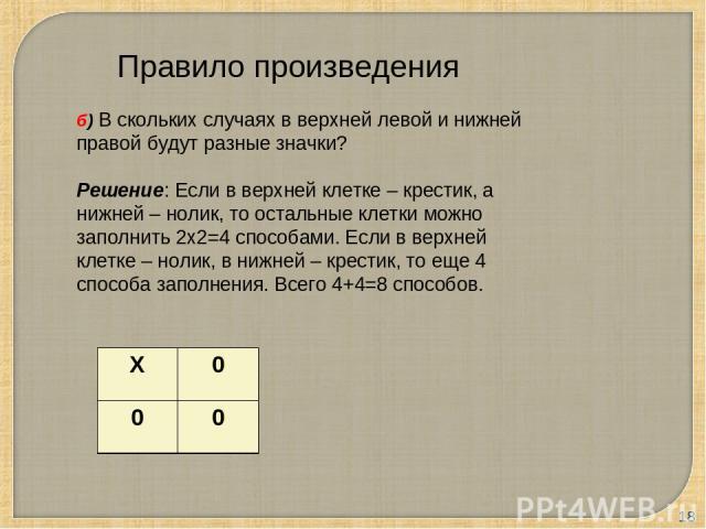 * Правило произведения б) В скольких случаях в верхней левой и нижней правой будут разные значки? Решение: Если в верхней клетке – крестик, а нижней – нолик, то остальные клетки можно заполнить 2х2=4 способами. Если в верхней клетке – нолик, в нижне…