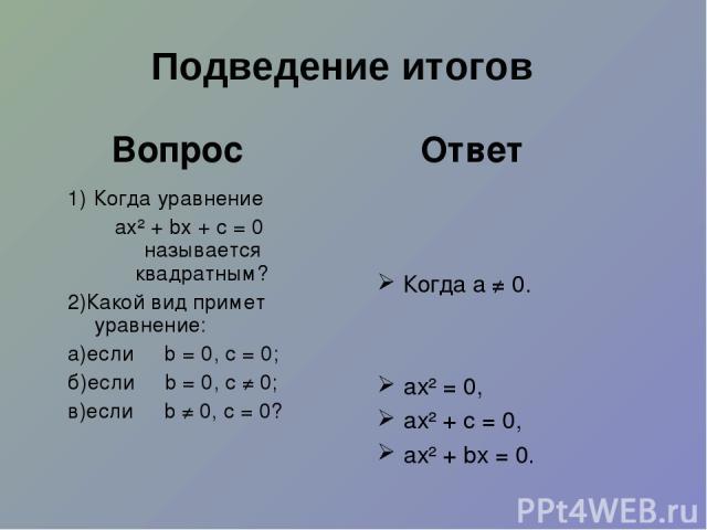 1) Когда уравнение ах² + bх + с = 0 называется квадратным? 2)Какой вид примет уравнение: а)если b = 0, с = 0; б)если b = 0, с ≠ 0; в)если b ≠ 0, с = 0? Когда а ≠ 0. ах² = 0, ах² + с = 0, ах² + bх = 0. Вопрос Ответ Подведение итогов