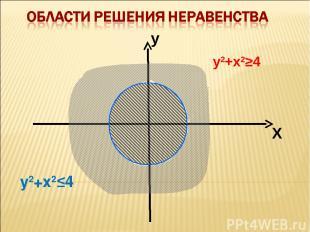у2+х2≤4 у2+х2≥4 у Х