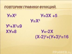 У=Х2 У=3Х +5 У=Х3 У2+Х2=9 ХУ=8 У=-2Х (Х-2)2+(У+3)2=16