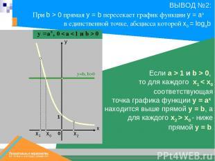 х0 х1 y=b, b>0 х2 Если a > 1 и b > 0, то для каждого x1 < x0 соответствующая точ