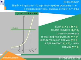х0 х1 y=b, b>0 1 Если a > 1 и b > 0, то для каждого x1 > x0 соответствующая точк