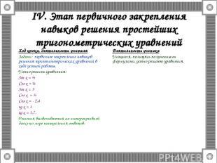 IV. Этап первичного закрепления навыков решения простейших тригонометрических ур