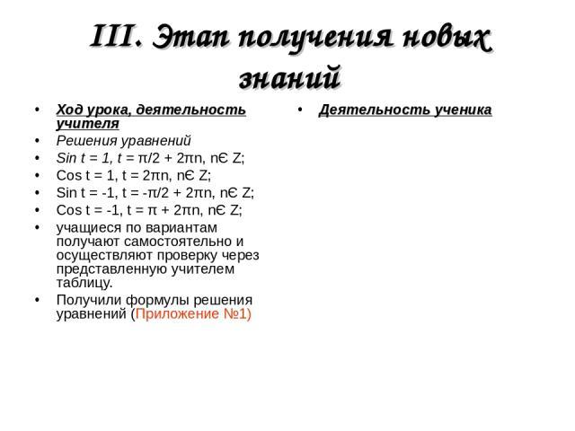III. Этап получения новых знаний Ход урока, деятельность учителя Решения уравнений Sin t = 1, t = π/2 + 2πn, nЄ Z; Cos t = 1, t = 2πn, nЄ Z; Sin t = -1, t = -π/2 + 2πn, nЄ Z; Cos t = -1, t = π + 2πn, nЄ Z; учащиеся по вариантам получают самостоятель…