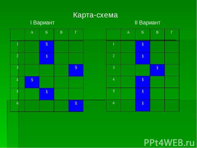 Карта-схема I Вариант II Вариант А Б В Г 1 § 2 § 3 § 4 § 5 § 6 § А Б В Г 1 § 2 § 3 § 4 § 5 § 6 §