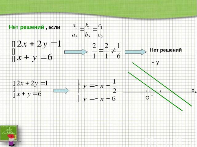 Нет решений , если Нет решений x y О