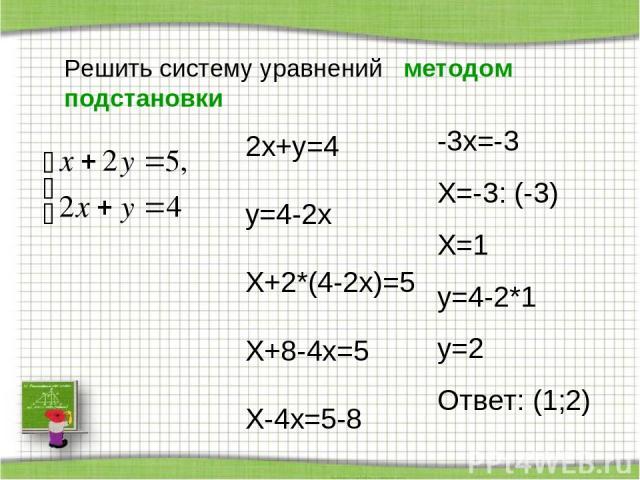 Решить систему уравнений методом подстановки -3x=-3 X=-3: (-3) X=1 y=4-2*1 y=2 Ответ: (1;2) 2x+y=4 y=4-2x X+2*(4-2x)=5 X+8-4x=5 X-4x=5-8